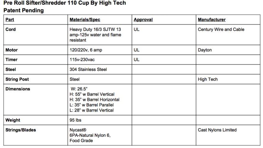 Pre Roll Sifter/Shredder 110 Cup by High Tech spec sheet